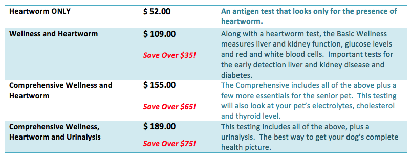 Different price packages for Heartworm, Comprehensive Wellness and Urinalysis testing